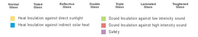 glass_options_table2_2
